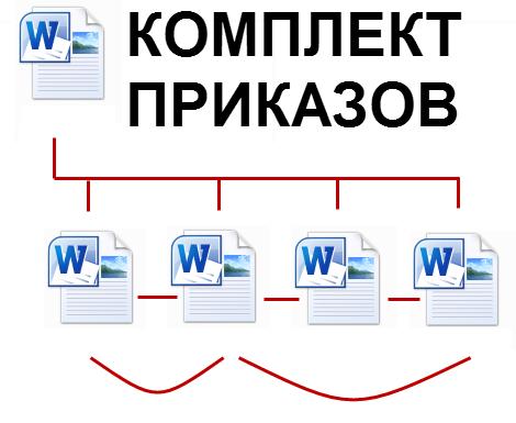 Комплект Приказов По Охране Труда 2017!