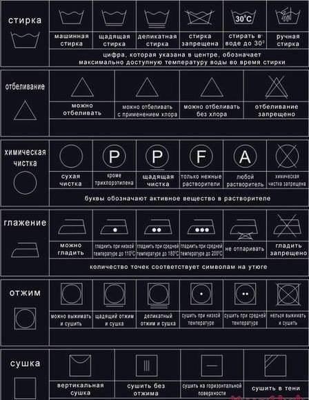 ЛИКБЕЗ