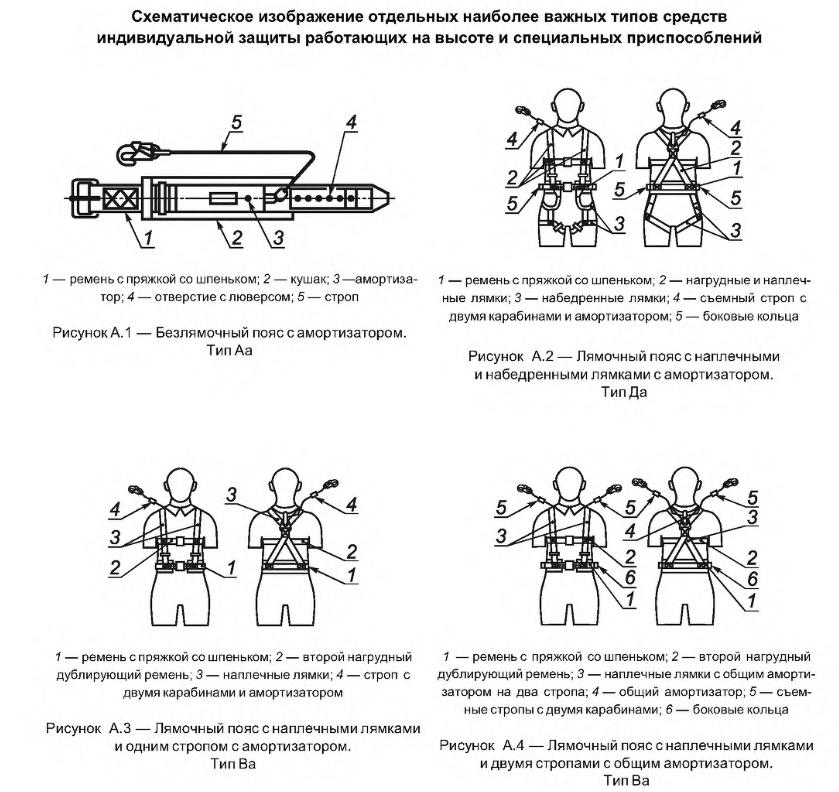 Термины и определения в строительстве  Строительство