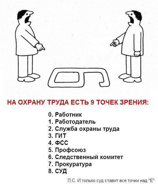 Охрана труда 9 точек зрения