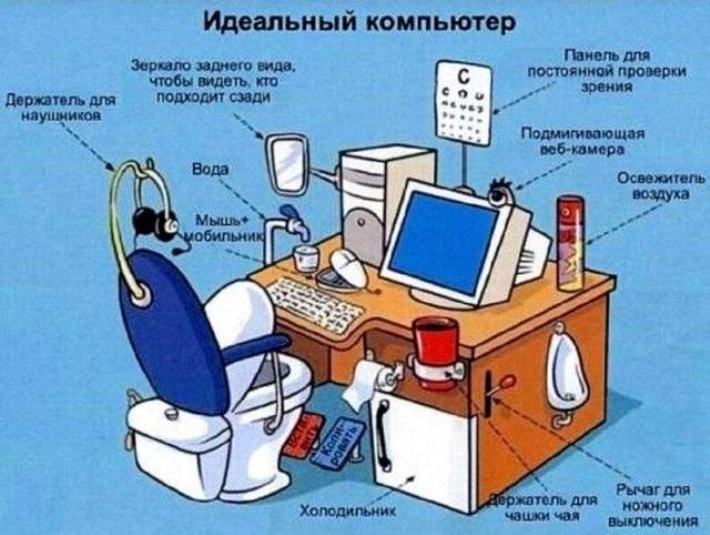 Документы по организации проведению периодических медосмотров на предприятии